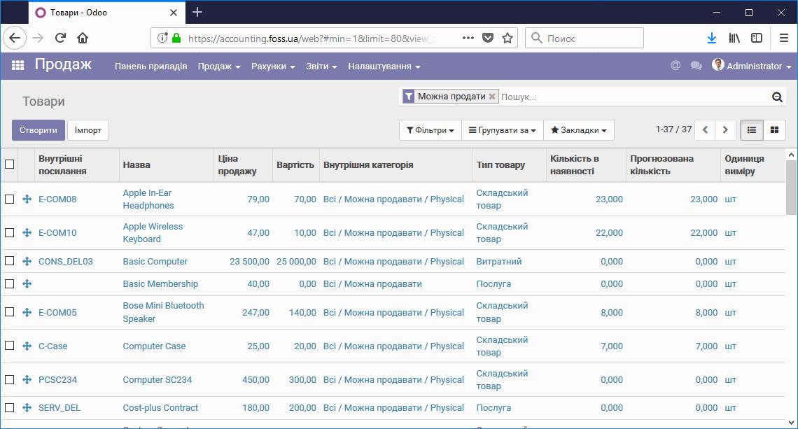 Список товарів магазину