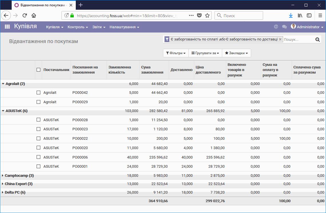 Список відвантажень по закупівлям