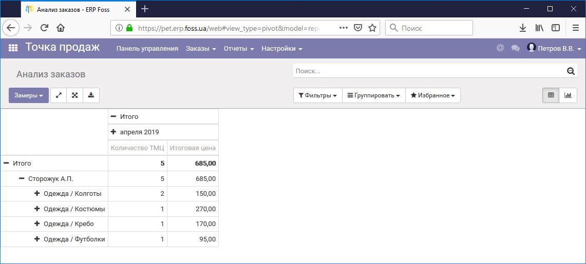 Отчет по продажам в модуле Точка продаж